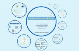 Régime RI-01-La démarche de soin diététique